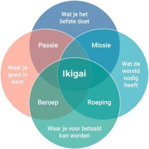 ikigai-cirkel